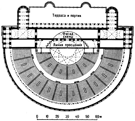 План т-ра Марцелла в Риме